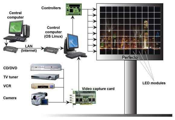 Full color video LED screens.jpg